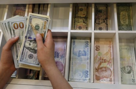 Dollar Edges Higher; Turkish Central Bank in Focus
