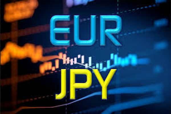 EUR/JPY to see a fresh move higher with resistance seen at 127.08 – Credit Suisse