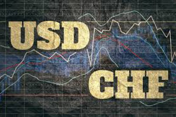 USD/CHF Price Analysis: Depressed near fresh low since January 2015, weekly falling channel in focus