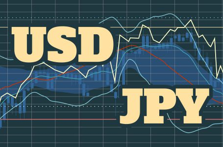 USD/JPY ignores mild risk on as DXY refreshes 32-month low, bears attack 103.00