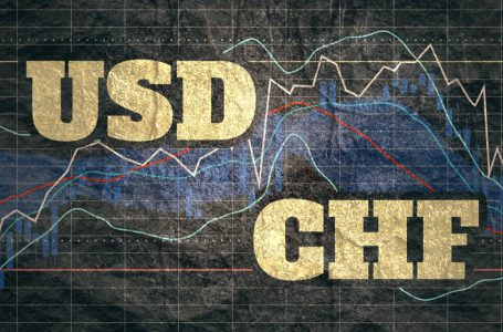 USD/CHF Price Analysis: Sellers attack 0.8850 with eyes on seven-week-old horizontal support