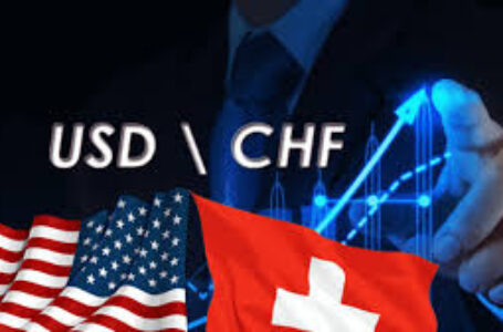 USD/CHF Price Analysis: Bulls eye confirmation of cup-and-handle on 4H