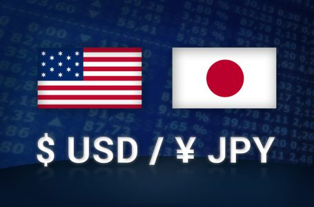 USD/JPY flirts with session lows, around 103.75-70 region