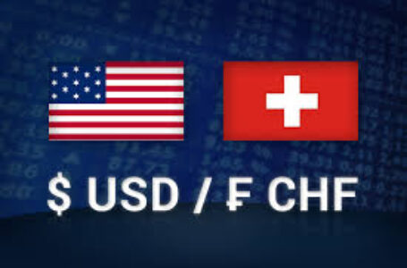 USD/CHF Price Analysis: Refreshes two-month high around 0.9000, bulls look to retake controls
