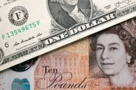 GBP/USD Price Analysis: Eases from multi-year tops, bullish potential intact