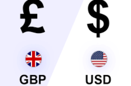 GBP/USD clings to multi-month low near 1.3700 on firmer US dollar