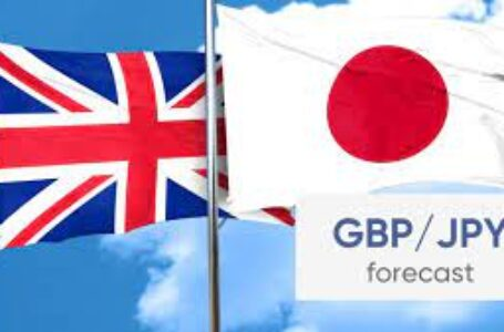 GBP/JPY clings to 156.00 on retreat from 158.20 highs